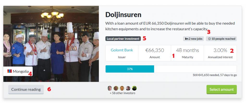 lend a hand crowdfunding