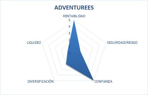 aventureros crowfunding opiniones