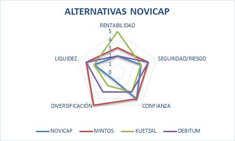 circulantis invertarum inversa invoice market