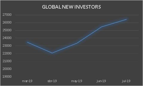 inversores globales en crowdlending
