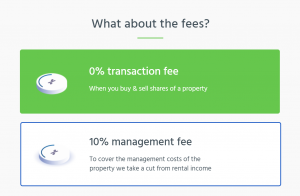 bitofproperty fees