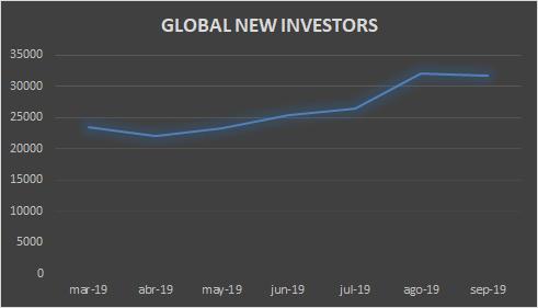 nuevos inversores crowdlendinf