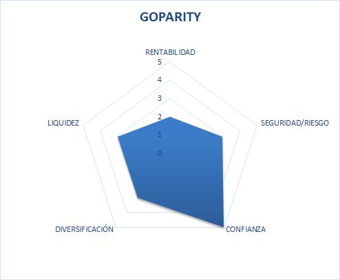 go parity opiniones