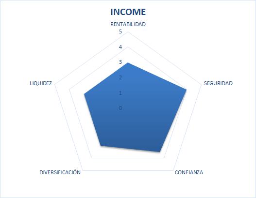 income opinion