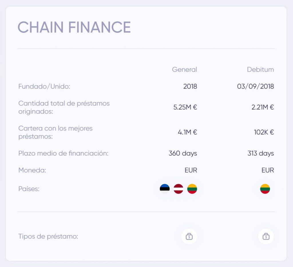 chain finance originador