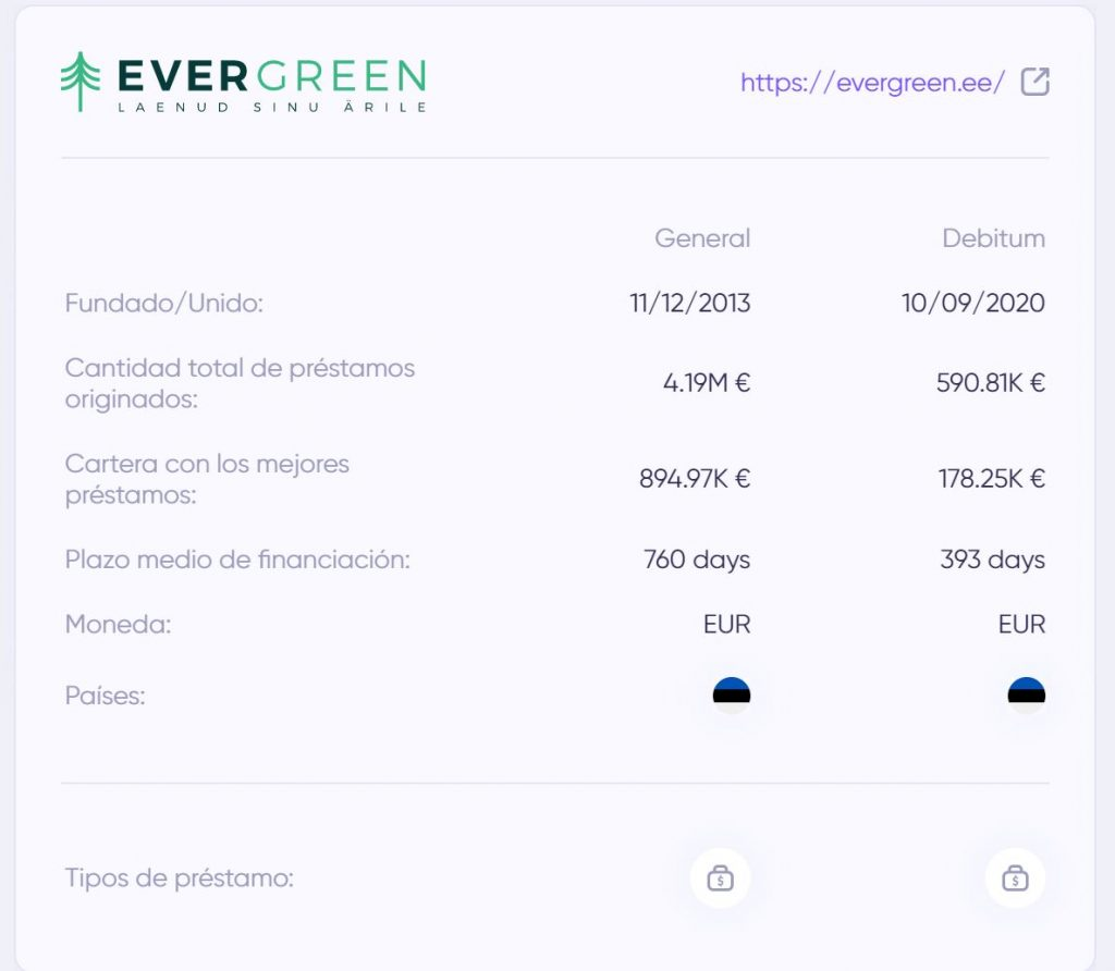 EVER GREEN CAPITAL